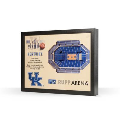 Kentucky Rupp Arena Wall Art