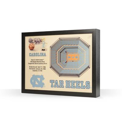 North Carolina Dean E Smith Center Wall Art